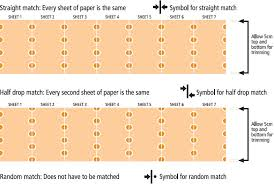 Wallpaper Measuring Chart How To Wallpaper Measuring Cutting And Hanging