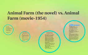 Book Vs Movie Venn Diagram Animal Farm The Novel Vs Animal Farm Movie 1954 By