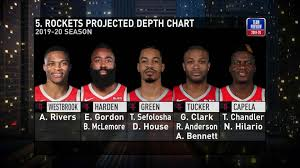 Sixers Depth Chart 2018 19 Rockets Projected Depth Chart Nba Com