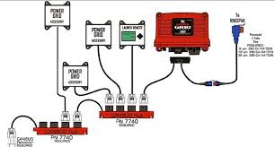 tech deep dive getting to know msd s power grid features this diagram shows the direct connection to the racepak data logger via the vnet and how individual power grid accessories are ported directly into the