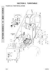 jlg 20mvl wiring diagram auto electrical wiring diagram jlg 600s wiring diagram
