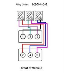 spark plug wiring diagram for 1999 pontiac montana fixya here is the firing order diagram for that engine