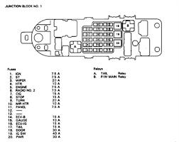 1993 lexus es300 fuse diagram wiring diagrams best 96 lexus ls400 fuse box data wiring diagram 2000 lexus es300 engine diagram 1993 lexus es300 fuse diagram