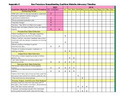 Timeline Gantt Chart Ate 433636 Dissertation Purchase This