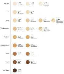 the ordinary colours foundation shade guide