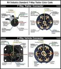 2002 winnebago ultimate freedom tow Tow Dolly Light Wiring Diagram Tow Dolly Parts Diagrams