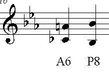Musictheoryteacher Com Augmented Sixth Chords