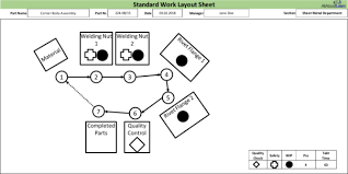 Standard Work Chart Example Toyota Standard Work Part 3 Standard Work Layout