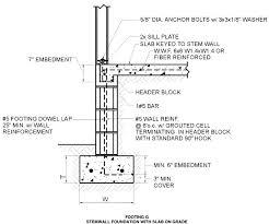 Anchor Bolt Length Chart Anchor Bolt Length Diameter Bolts Dimensions Airlineindustry