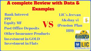 Jeevan Akshay Chart Market Interest Rates Vs Lics Jeevan Akshay 6 Plan 189
