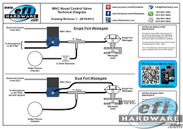 mac valve wiring diagram mac wiring diagrams online technical doents
