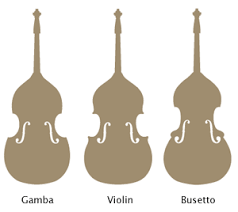 About The Double Bass Double Bass Guide