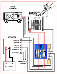 wiring diagram for a manual transfer switch the wiring diagram electronic industry manual transfer switch wiring diagram combine wiring diagram