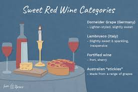 Sweet To Dry Red Wine Chart A Guide To Finding Sweet Red Wines
