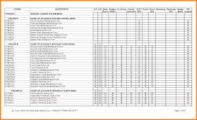 Stock Ledger Excel Tirevi Fontanacountryinn Com