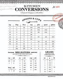 49 Unbiased Splenda Conversion Chart