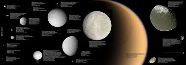 saturn s size saturns moon rhea