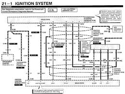 fuse box diagram for 2004 ford ranger 2003 under hood pleasing get 2003 ford ranger power distribution box at 2003 Ford Ranger Fuse Box Under Hood