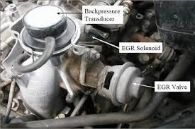 subaru engine hose diagram subaru wiring diagrams