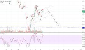 Gld Quote Adorable GLD Stock Price And Chart TradingView