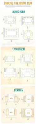 dining room rug size guide area