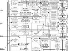 s plan plus wiring diagram underfloor heating wiring s plan plus wiring diagram underfloor heating