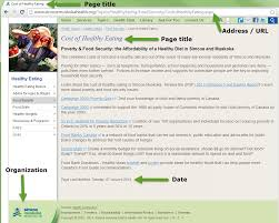 Understanding Citation Apa Writing Citing Guide Library And