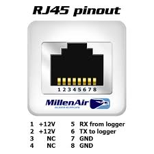 rs485 wiring diagram db9 images wiring diagrams 9 pin serial to 6 pin diagram db15 to db9