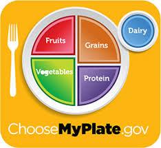 healthy food plate diagram.  Food Choose My Plate Dot Gov Header Image Intended Healthy Food Diagram T