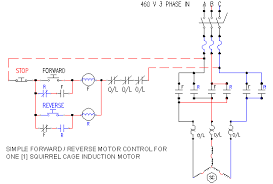schematic of a simple forward reverse motor controller for a 3 schematic of a simple forward reverse motor controller for a 3 phase ac induction motor squirrel cage rotor