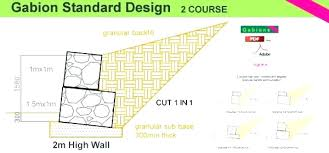 design of retaining walls examples timber retaining wall design calculations retaining walls design examples gravity wall