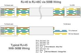 cat5 t1 wiring wiring diagram site wiring a t1 wiring diagram description cat 6 cable wiring diagram cat5 t1 wiring