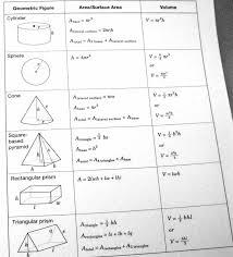 Surface Area Volume Formula Chart Bedowntowndaytona Com
