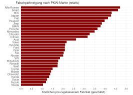 Jeder burger kann falschparker bei der verwaltung anzeigen braunschweiger zeitung : Falschparker Knollchen Und Schulwegesicherheit In Mannheim