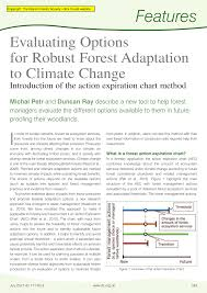 Pdf Evaluating Options For Robust Forest Adaptation To