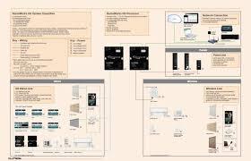 homeworks qs system eco control systemseco control systems homeworks qs system