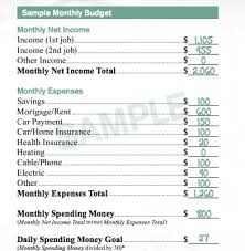 Mcdonalds Health Chart Mcdonalds Sample Budget Sheet Is Laughable But Its