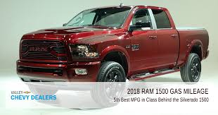 2018 Dodge Ram 1500 Gas Mileage Reviews | Valley Chevy