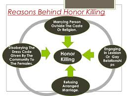 honour killings 4 reasons behind honor killing