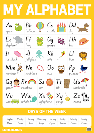 The international phonetic alphabet (ipa) is a system of phonetic notation devised by linguists to accurately and uniquely represent each of the wide variety of sounds ( phones or phonemes ) used in spoken human language. Buy Warwick My Literacy Poster 1 Alphabet At Mighty Ape Nz