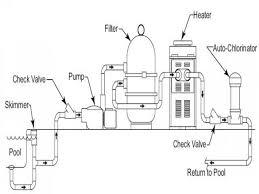 hayward pool pump wiring diagram with inground swimming pool Inground Pool Diagram hayward pool pump wiring diagram with inground swimming pool plumbing schematic pump diagram 17e294c75fd24244 jpg inground pool diagram