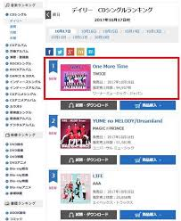 Oricon Music Chart Twice Tops Oricon Singles Chart In Japan Koogle Tv