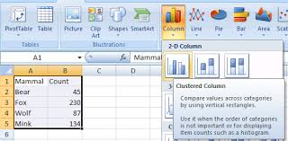 How To Draw A Column Chart In Excel 2007 Untitled Document