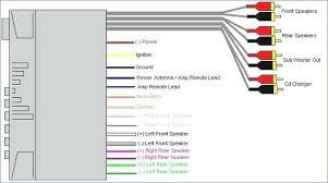 xplod wiring diagram wiring diagram meta xplod wiring diagram wiring diagrams xplod amplifier wiring diagram wiring diagram for sony drive s wiring
