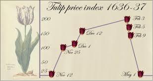 Tulip Mania Chart Pin On Stock Market