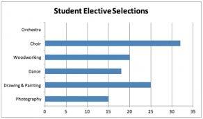 Tsi Score Chart Texas Success Initiative Tsi Assessment Best In Class