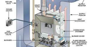 wiring a breaker box breaker boxes 101 bob vila how to troubleshoot your furnace