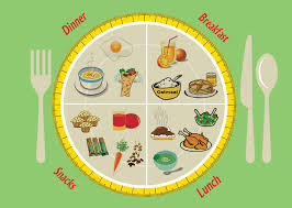 2nd Trimester Diet Chart Here Is A Sample Diet Chart For Pregnant Women