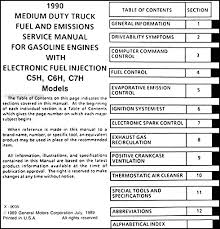 1990 gmc topkick chevy kodiak gas fuel and emissions service manual this manual covers 1990 chevrolet kodiak and gmc topkick trucks including c5h c6h and c7h medium duty conventionals equipped 6 0 and 7 0l gas engines