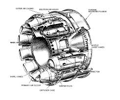 Gas Turbine Burner Design Aircraft Maintenance Engineering Mechanical Gas Turbine